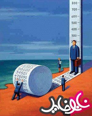 پرسشنامه ارزیابی عملکرد کارکنان در سازمان