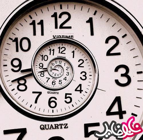 پرسشنامه ابعاد چهارگانه مدیریت زمان , دانلود پرسشنامه ابعاد چهارگانه مدیریت زمان