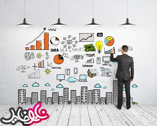 پرسشنامه عملکرد بازاریابی , دانلود پرسشنامه عملکرد بازاریابی , خرید پرسشنامه عملکرد بازاریابی