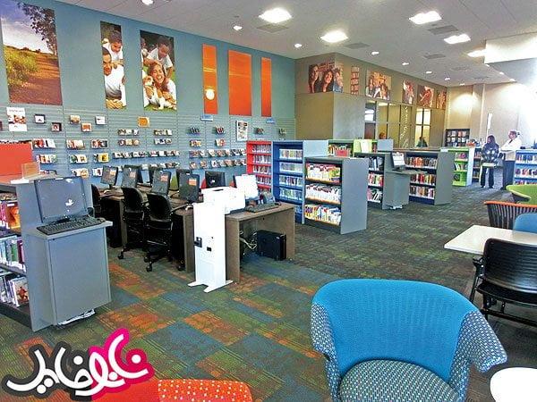 پرسشنامه فرهنگ کتابخانه و کتابخوانی , دانلود پرسشنامه فرهنگ کتابخانه و کتابخوانی , خرید پرسشنامه فرهنگ کتابخانه و کتابخوانی