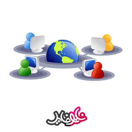 پرسشنامه سازي اينترانت اجتماعي , دانلود پرسشنامه سازي اينترانت اجتماعي , خرید پرسشنامه سازي اينترانت اجتماعي