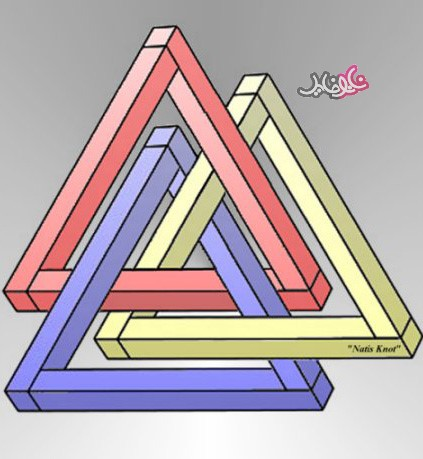 پرسشنامه مثلث شناختي (CTI)
