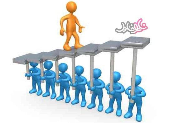 اهمیت اخلاق و مسئولیت های اجتماعی مدیران