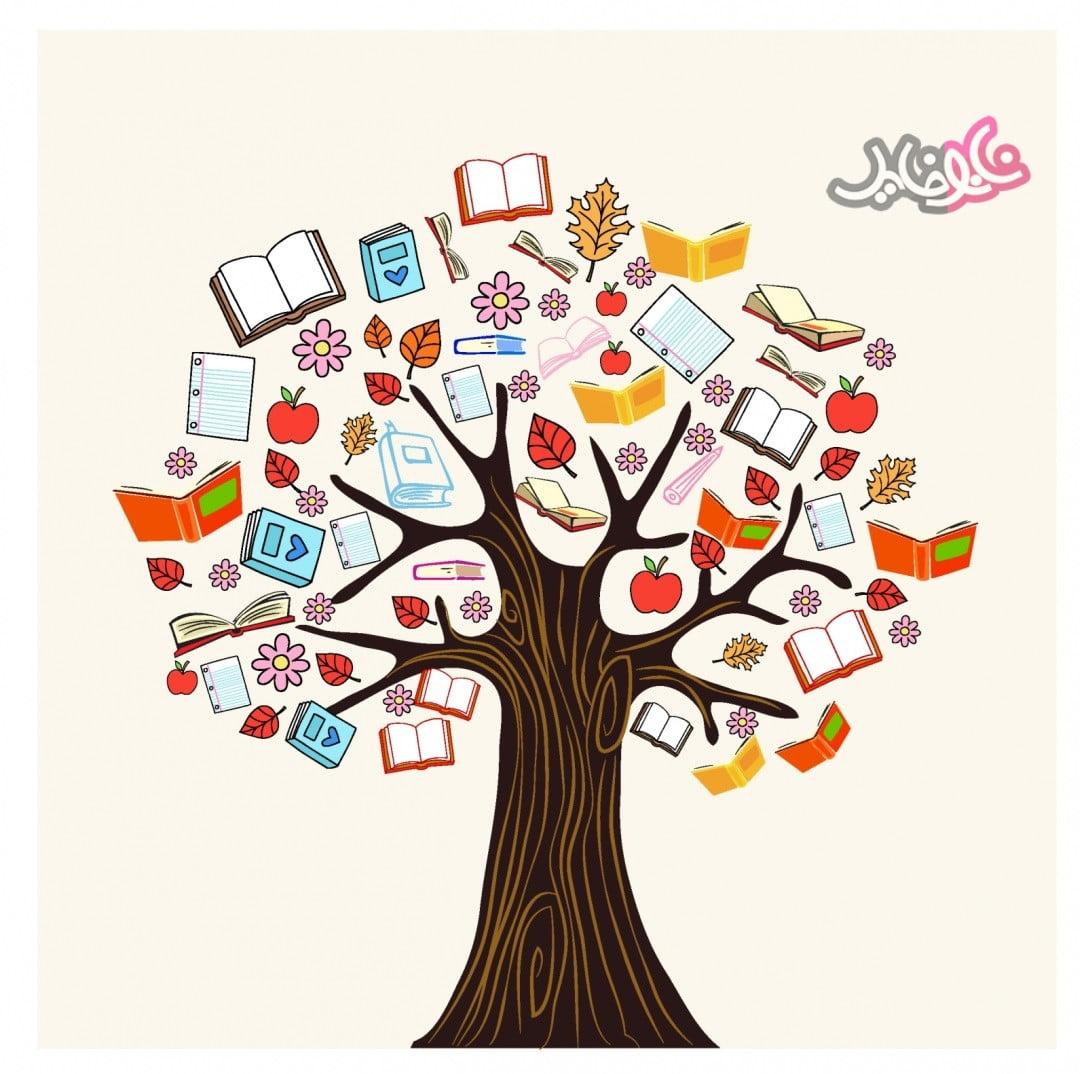 خرید ارزان پرسشنامه ظرفیت مدیریت دانش, سفارش ساخت پرسشنامه ظرفیت مدیریت دانش, بهترین پرسشنامه ظرفیت مدیریت دانش