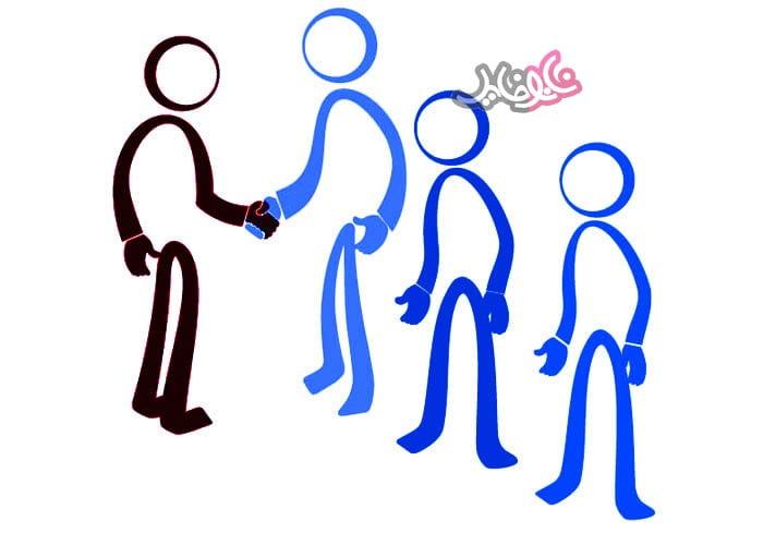 پرسشنامه عوامل مؤثر بر استقرار فرايند مديريت ارتباط با مشتري