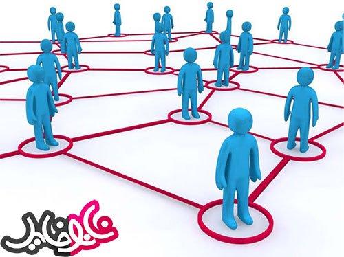 شیوه نمره گذاری پرسشنامه عوامل بازاریابی رابطه مند X دانلود پرسشنامه عوامل بازاریابی رابطه مند